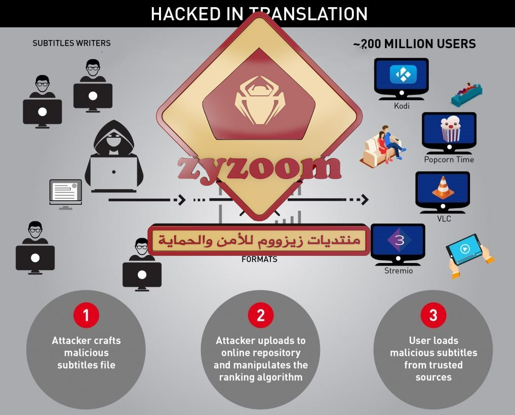 infographic_hack_in_translation_v6-1024x946.jpg