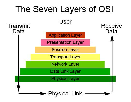 osi_model.jpg